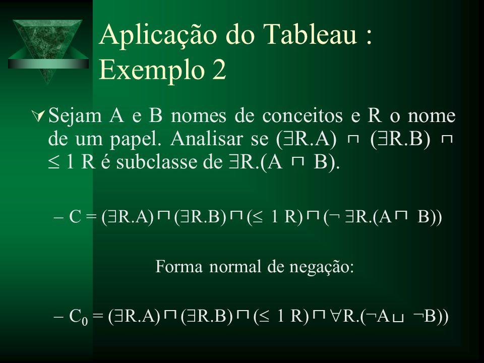 Aplicação do Tableau : Exemplo 2