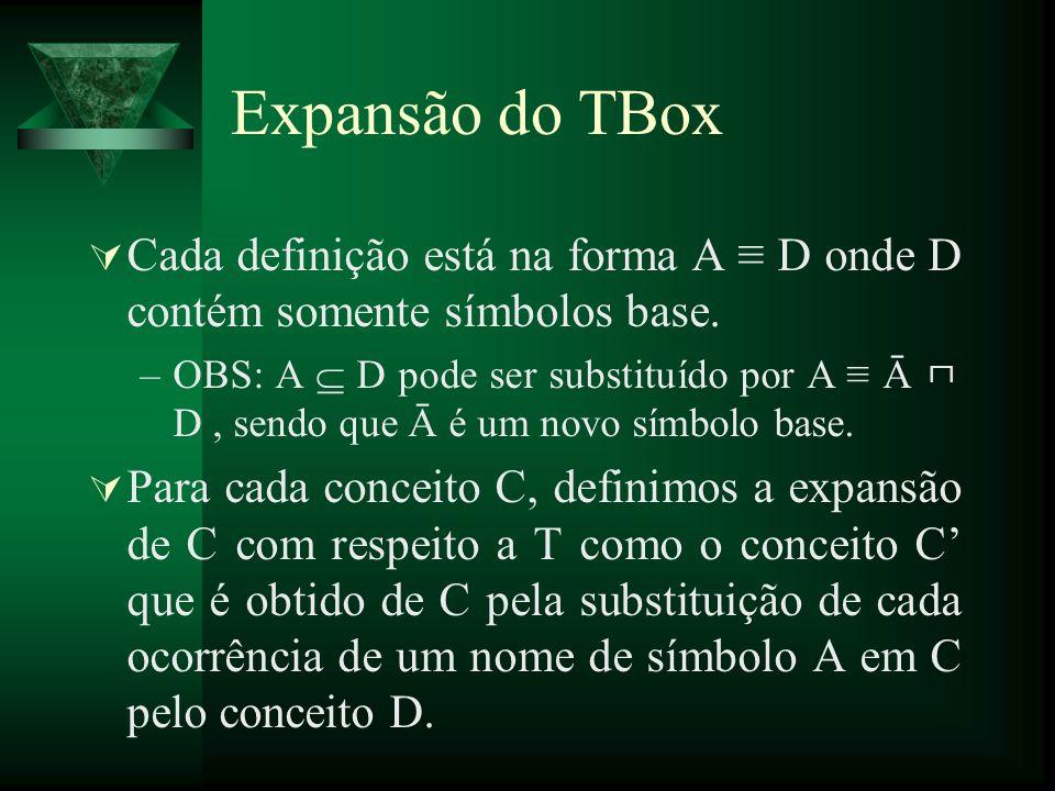 Expansão do TBox Cada definição está na forma A ≡ D onde D contém somente símbolos base.