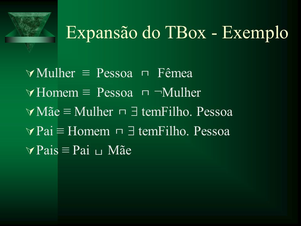 Expansão do TBox - Exemplo