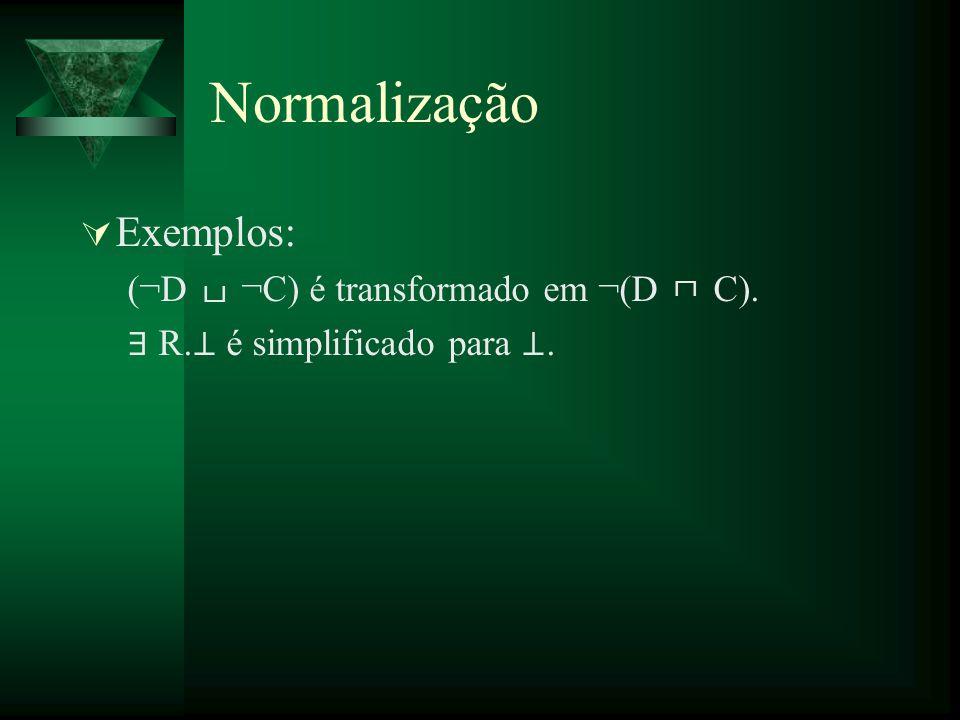 Normalização Exemplos: (¬D └┘ ¬C) é transformado em ¬(D ┌┐ C).