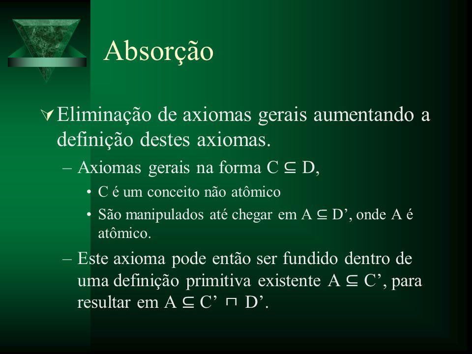Absorção Eliminação de axiomas gerais aumentando a definição destes axiomas. Axiomas gerais na forma C ⊆ D,