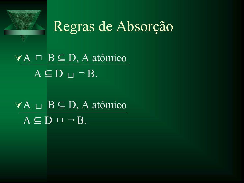 Regras de Absorção A ┌┐ B ⊆ D, A atômico A ⊆ D └┘ ¬ B.