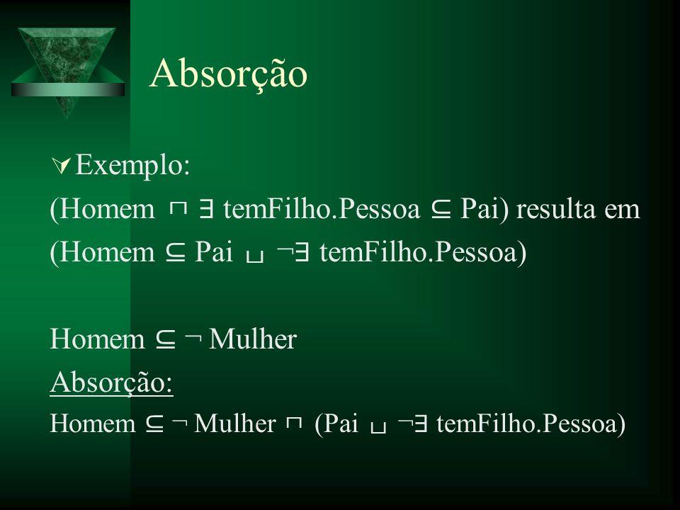Absorção Exemplo: (Homem ┌┐ ∃ temFilho.Pessoa ⊆ Pai) resulta em