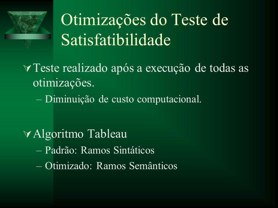 Otimizações do Teste de Satisfatibilidade