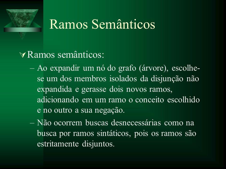 Ramos Semânticos Ramos semânticos: