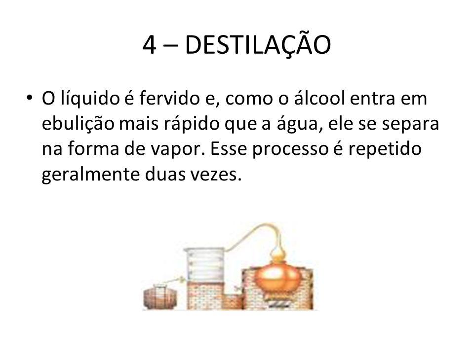 4 – DESTILAÇÃO