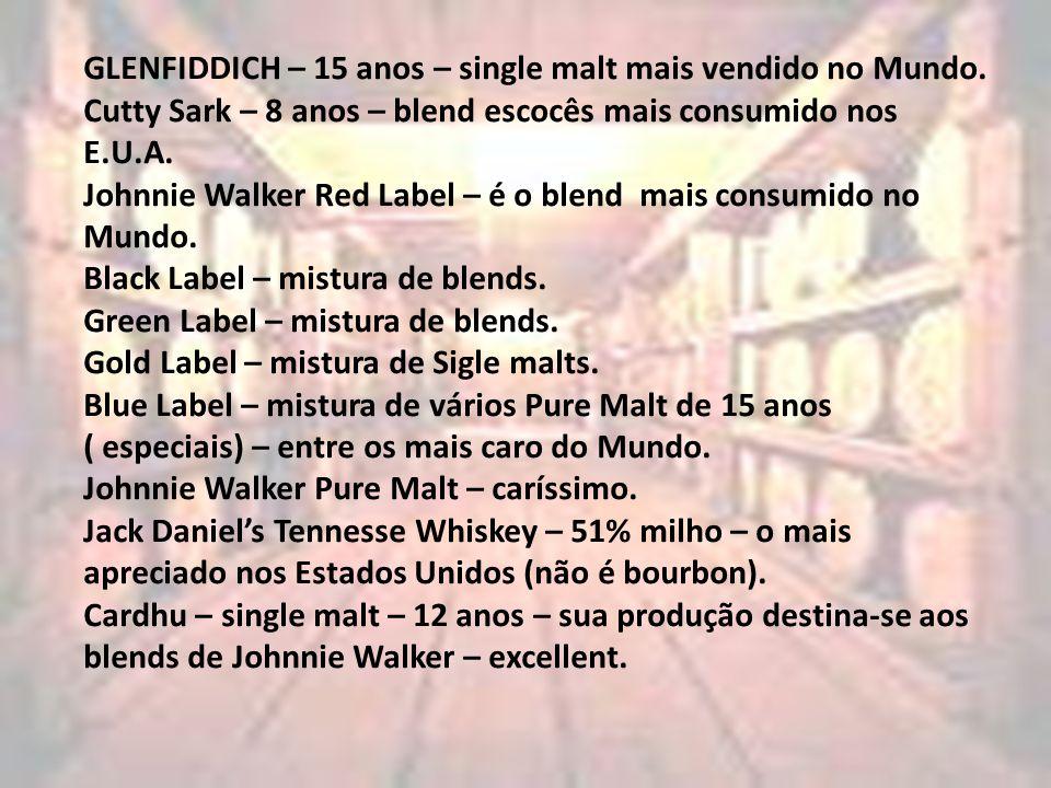 GLENFIDDICH – 15 anos – single malt mais vendido no Mundo.