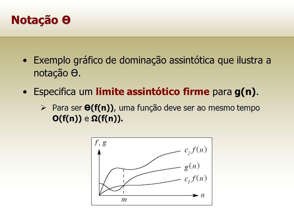 Notação Ө Exemplo gráfico de dominação assintótica que ilustra a notação Ө. Especifica um limite assintótico firme para g(n).