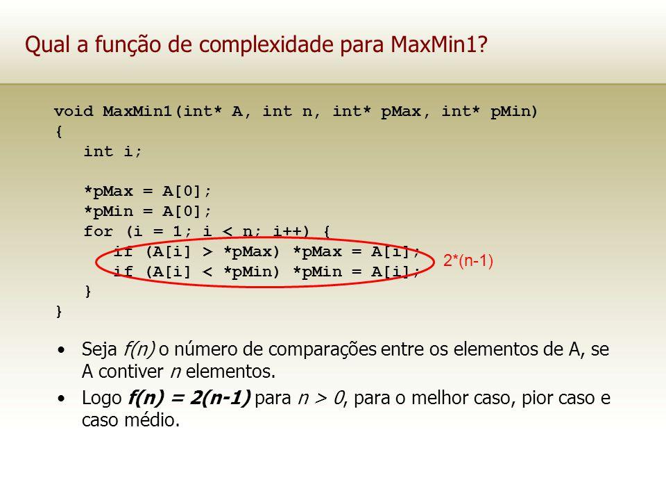 Qual a função de complexidade para MaxMin1