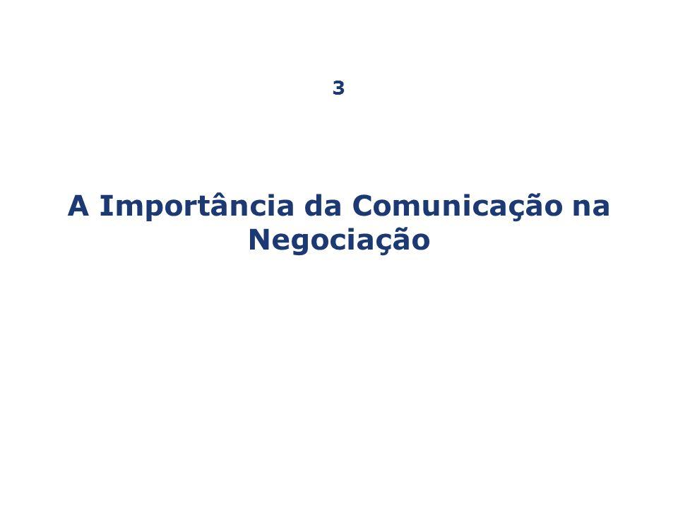 A Importância da Comunicação na Negociação