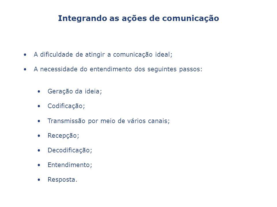 Integrando as ações de comunicação