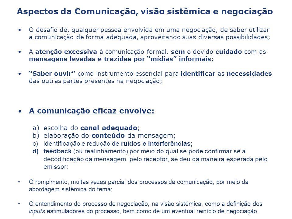Aspectos da Comunicação, visão sistêmica e negociação
