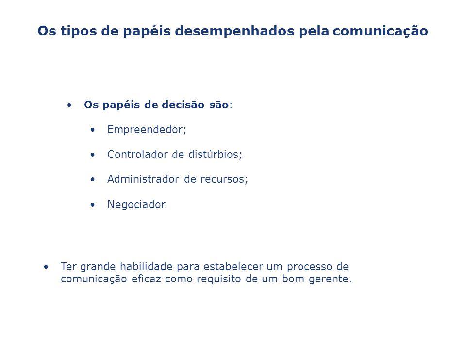 Os tipos de papéis desempenhados pela comunicação
