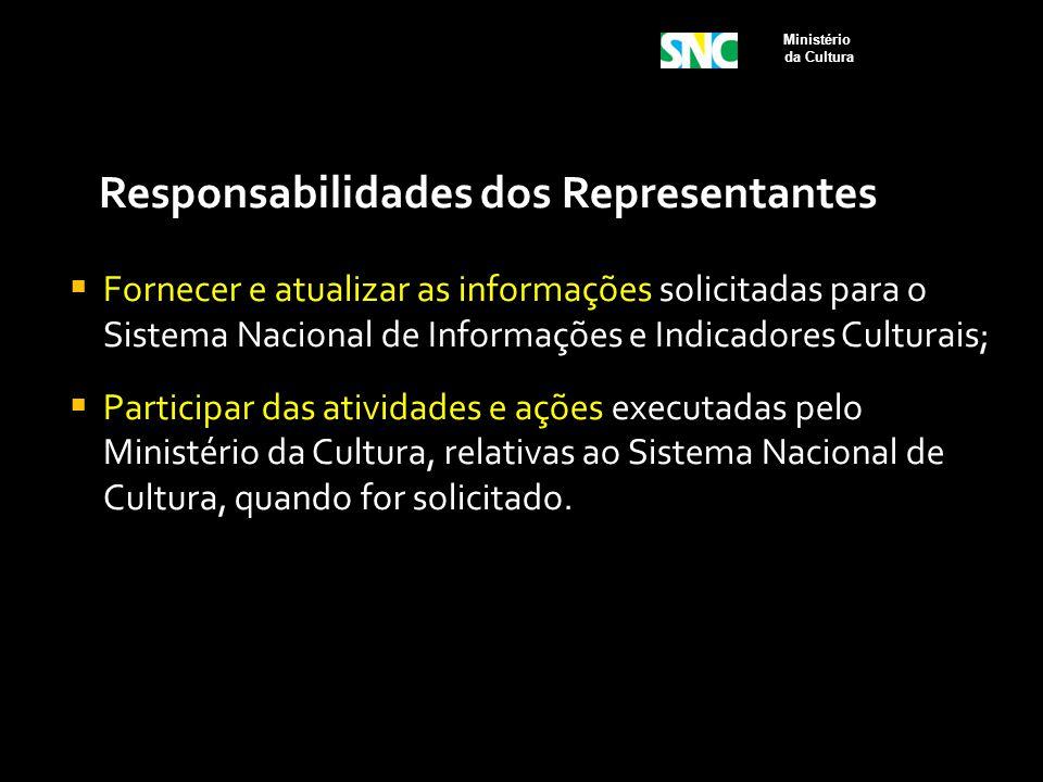 Responsabilidades dos Representantes