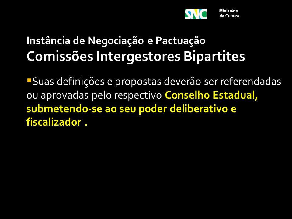 Instância de Negociação e Pactuação Comissões Intergestores Bipartites