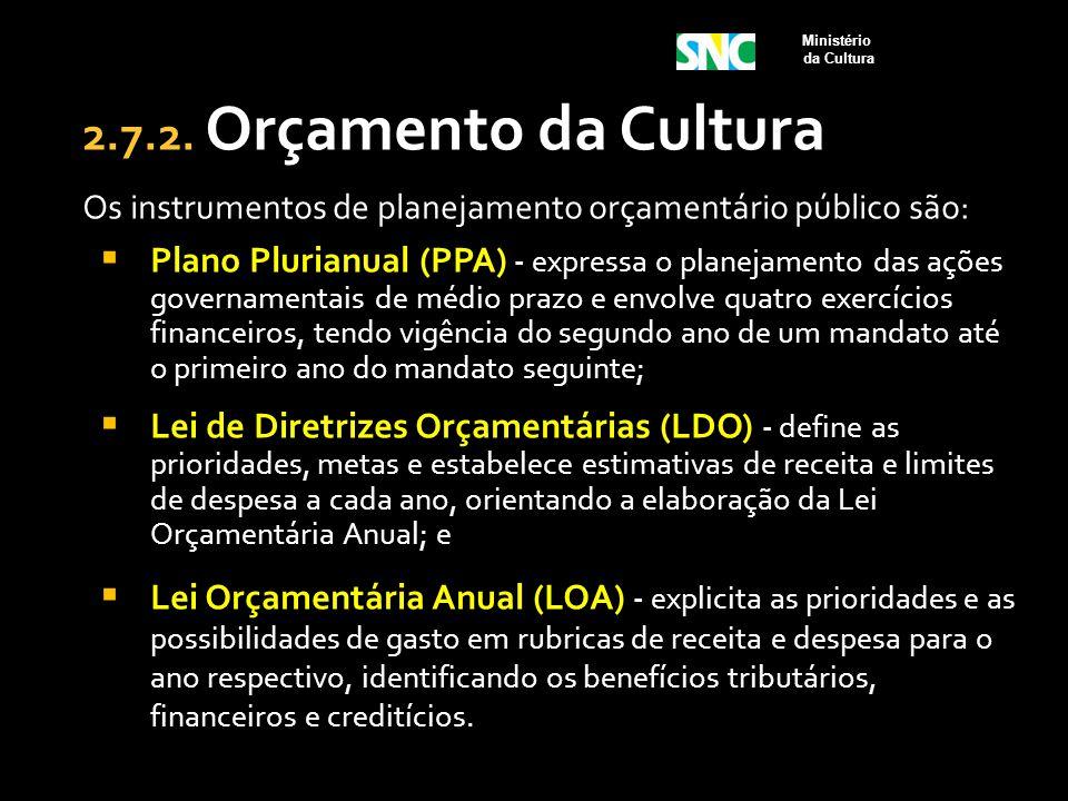 Ministério da Cultura. 2.7.2. Orçamento da Cultura. Os instrumentos de planejamento orçamentário público são: