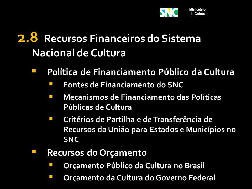 2.8 Recursos Financeiros do Sistema Nacional de Cultura