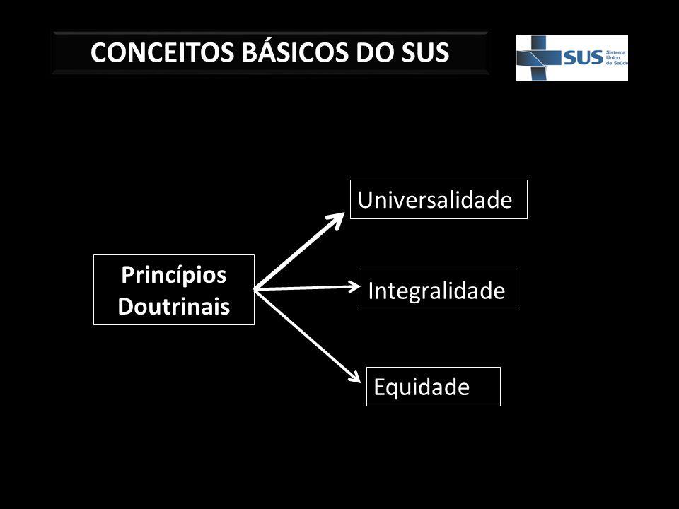 CONCEITOS BÁSICOS DO SUS Princípios Doutrinais