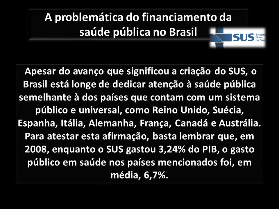 A problemática do financiamento da saúde pública no Brasil