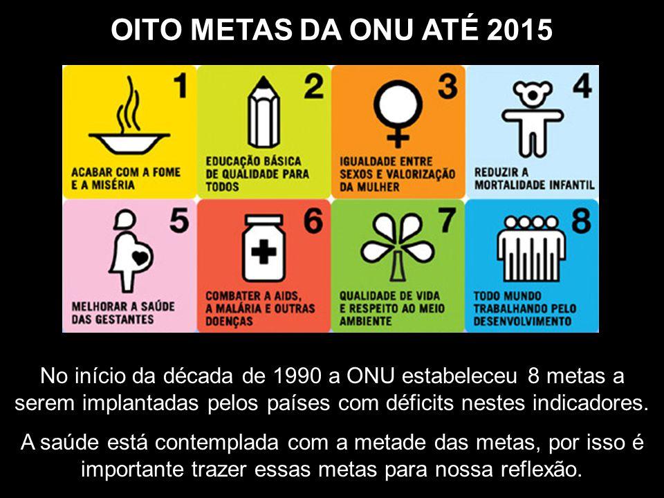 OITO METAS DA ONU ATÉ 2015 No início da década de 1990 a ONU estabeleceu 8 metas a serem implantadas pelos países com déficits nestes indicadores.