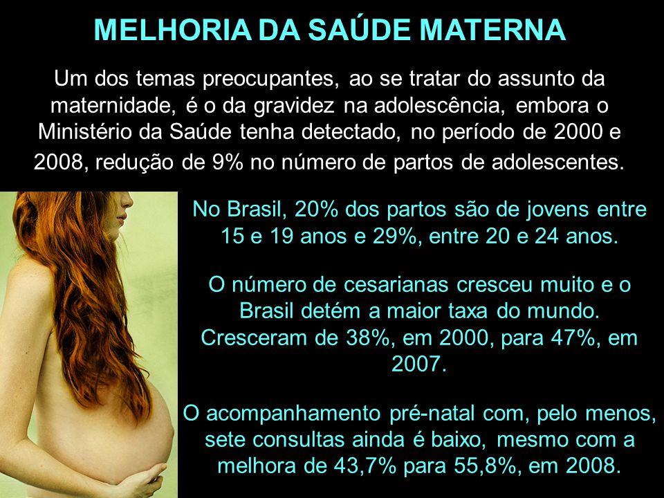 MELHORIA DA SAÚDE MATERNA