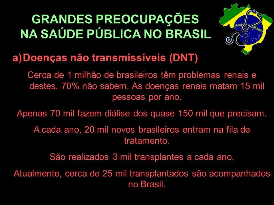 NA SAÚDE PÚBLICA NO BRASIL