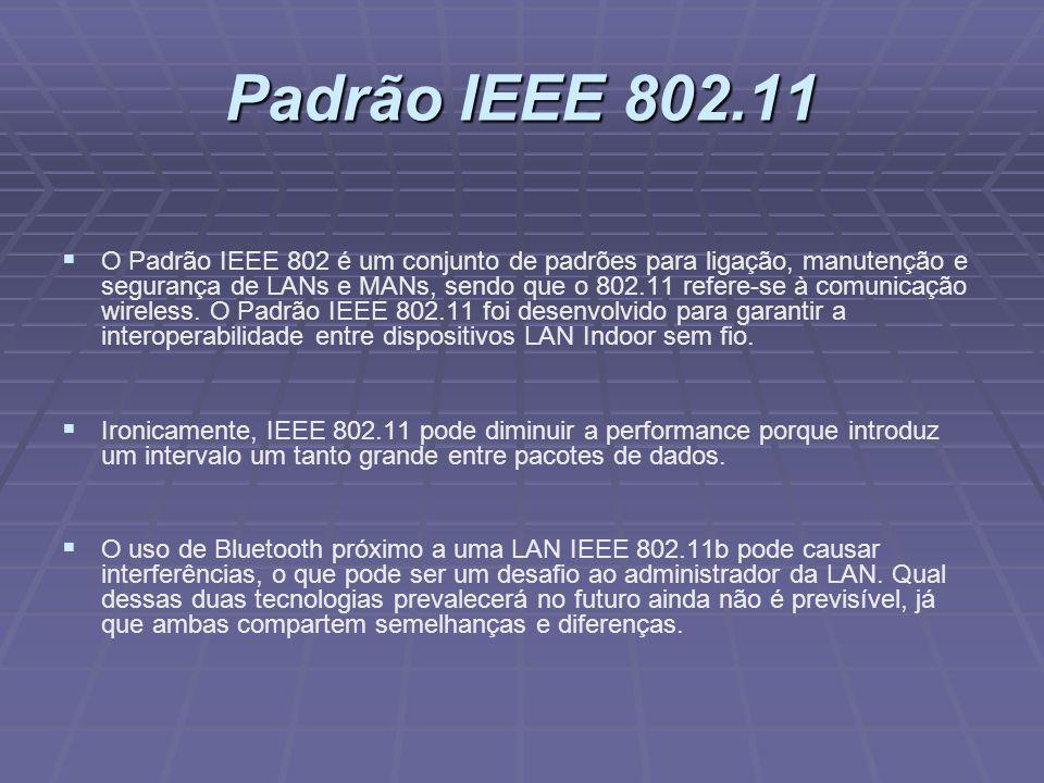 Padrão IEEE 802.11