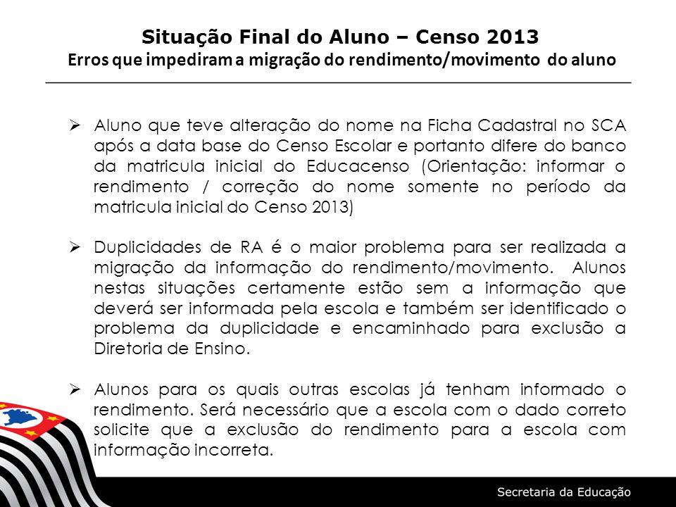 Situação Final do Aluno – Censo 2013 Erros que impediram a migração do rendimento/movimento do aluno