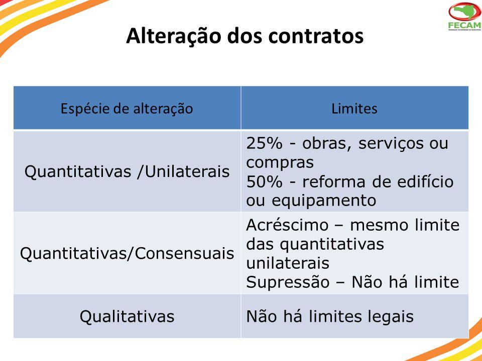 Alteração dos contratos