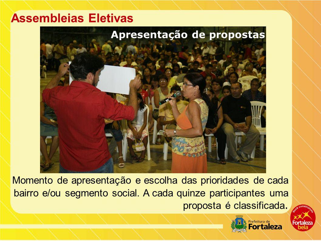 Apresentação de propostas