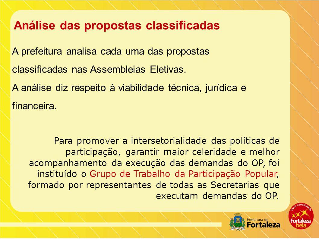Análise das propostas classificadas