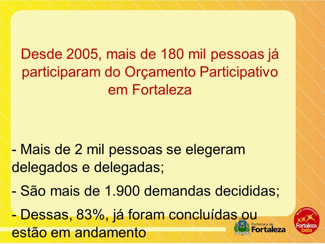 Desde 2005, mais de 180 mil pessoas já participaram do Orçamento Participativo em Fortaleza