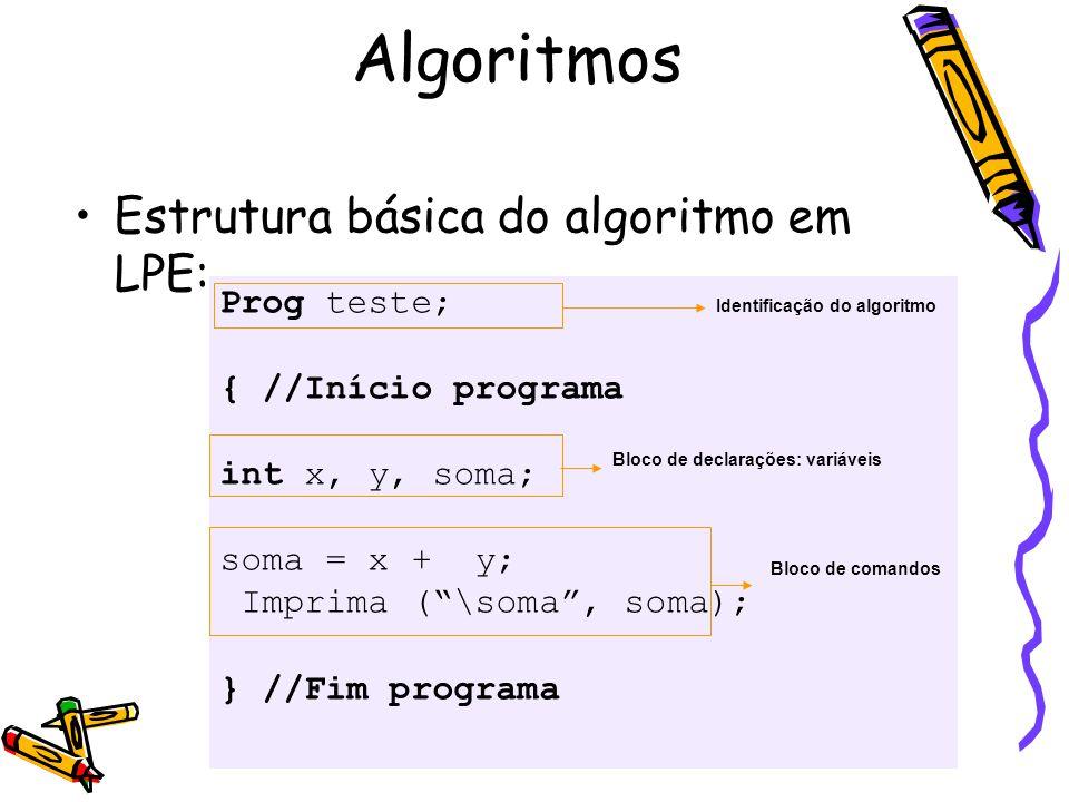 Algoritmos Estrutura básica do algoritmo em LPE: Prog teste;