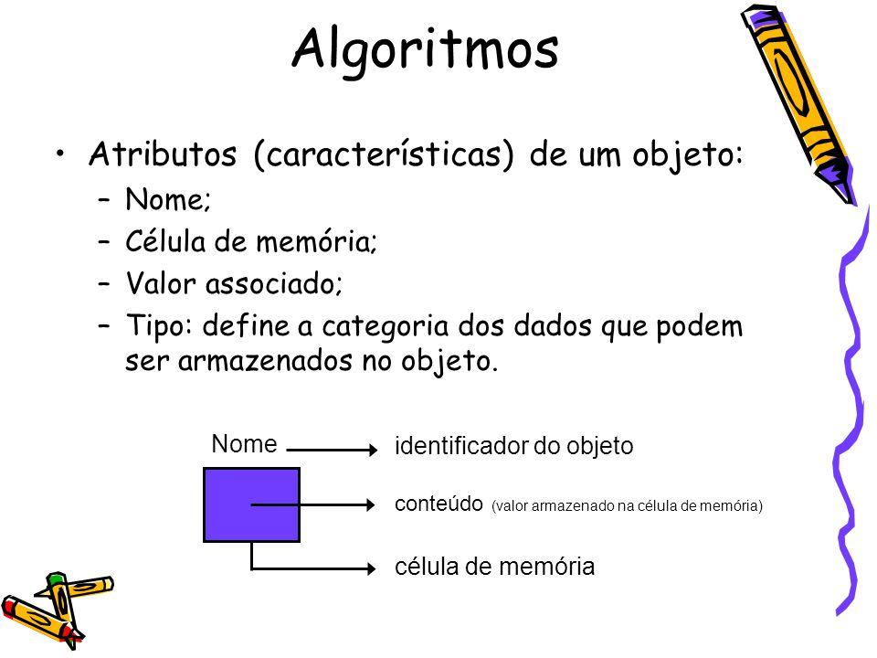 Algoritmos Atributos (características) de um objeto: Nome;