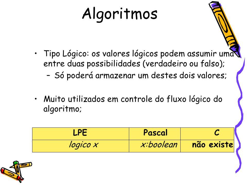 Algoritmos Tipo Lógico: os valores lógicos podem assumir uma entre duas possibilidades (verdadeiro ou falso);