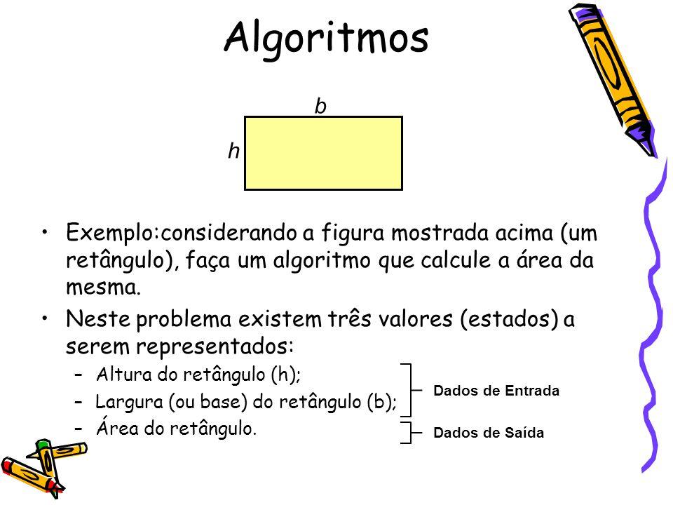 Algoritmos h. b. Exemplo:considerando a figura mostrada acima (um retângulo), faça um algoritmo que calcule a área da mesma.