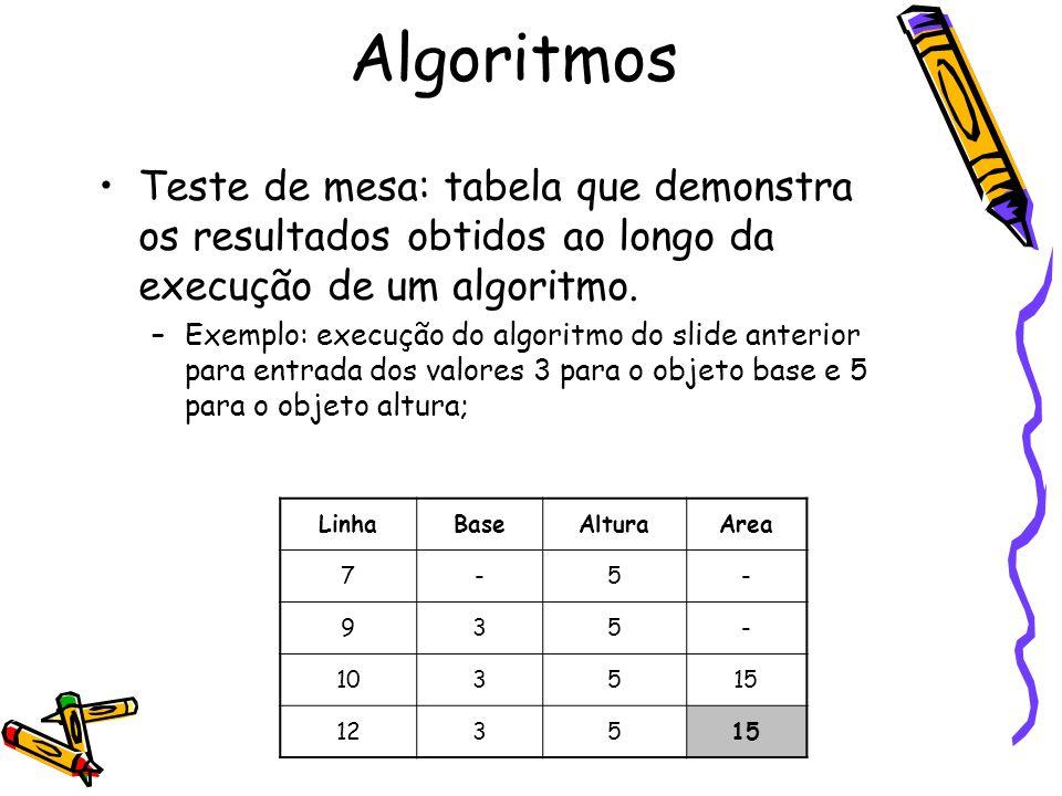 Algoritmos Teste de mesa: tabela que demonstra os resultados obtidos ao longo da execução de um algoritmo.