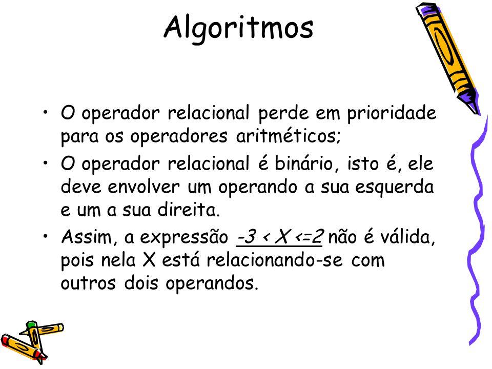 Algoritmos O operador relacional perde em prioridade para os operadores aritméticos;