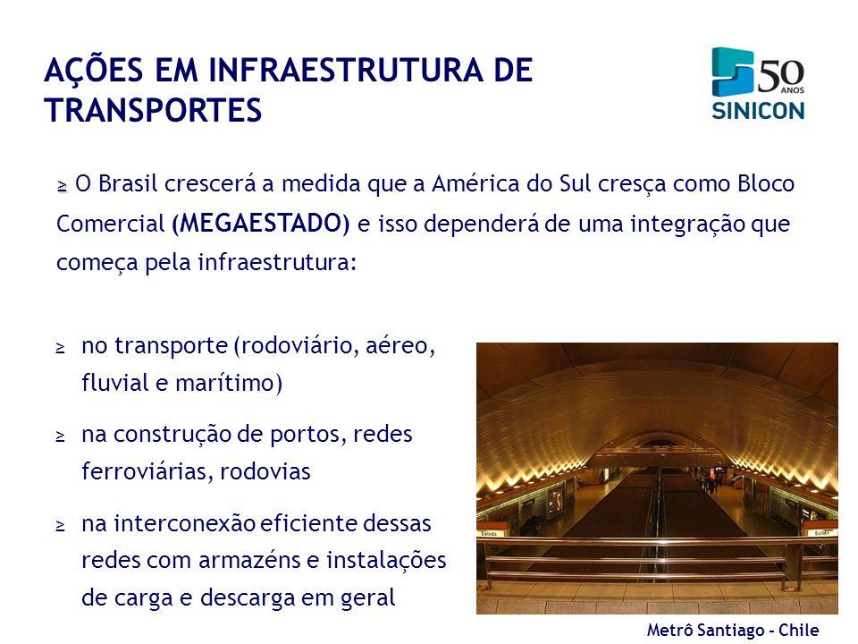 AÇÕES EM INFRAESTRUTURA DE TRANSPORTES