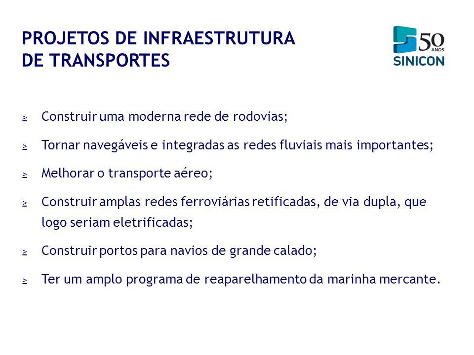 PROJETOS DE INFRAESTRUTURA DE TRANSPORTES
