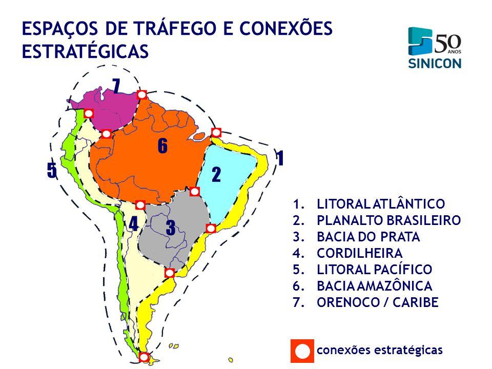ESPAÇOS DE TRÁFEGO E CONEXÕES ESTRATÉGICAS