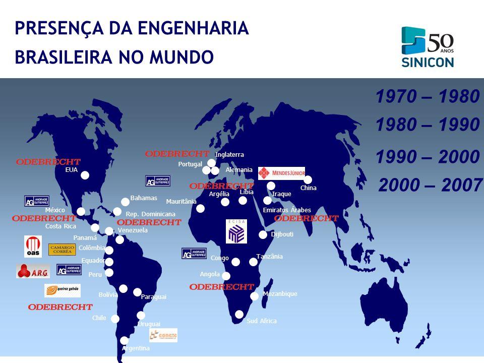 PRESENÇA DA ENGENHARIA BRASILEIRA NO MUNDO