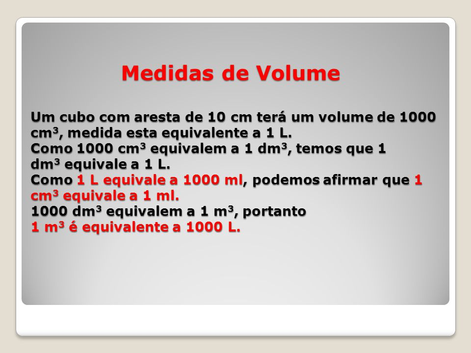 Medidas de Volume Um cubo com aresta de 10 cm terá um volume de 1000 cm3, medida esta equivalente a 1 L.