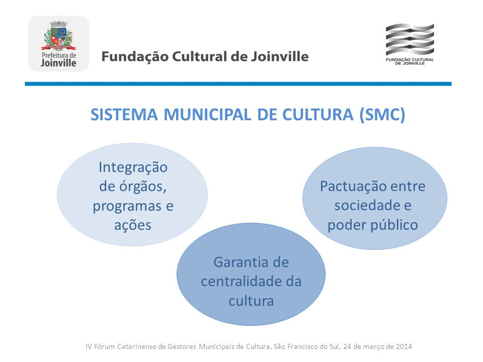 SISTEMA MUNICIPAL DE CULTURA (SMC)