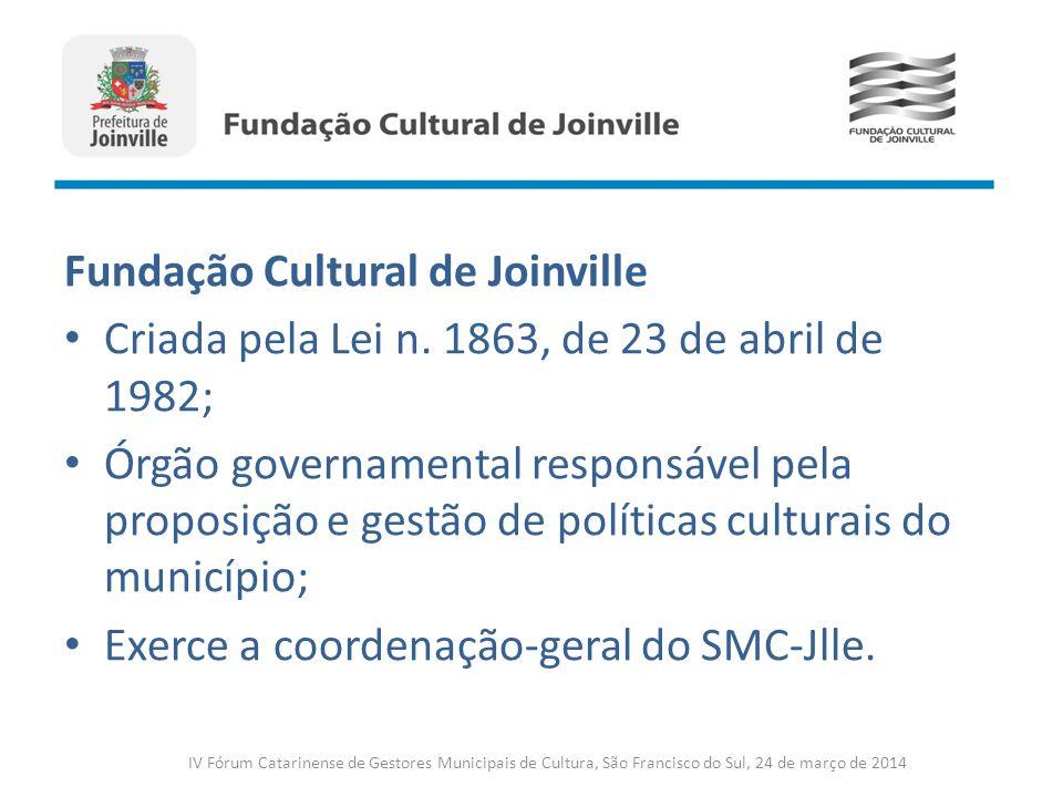 Fundação Cultural de Joinville