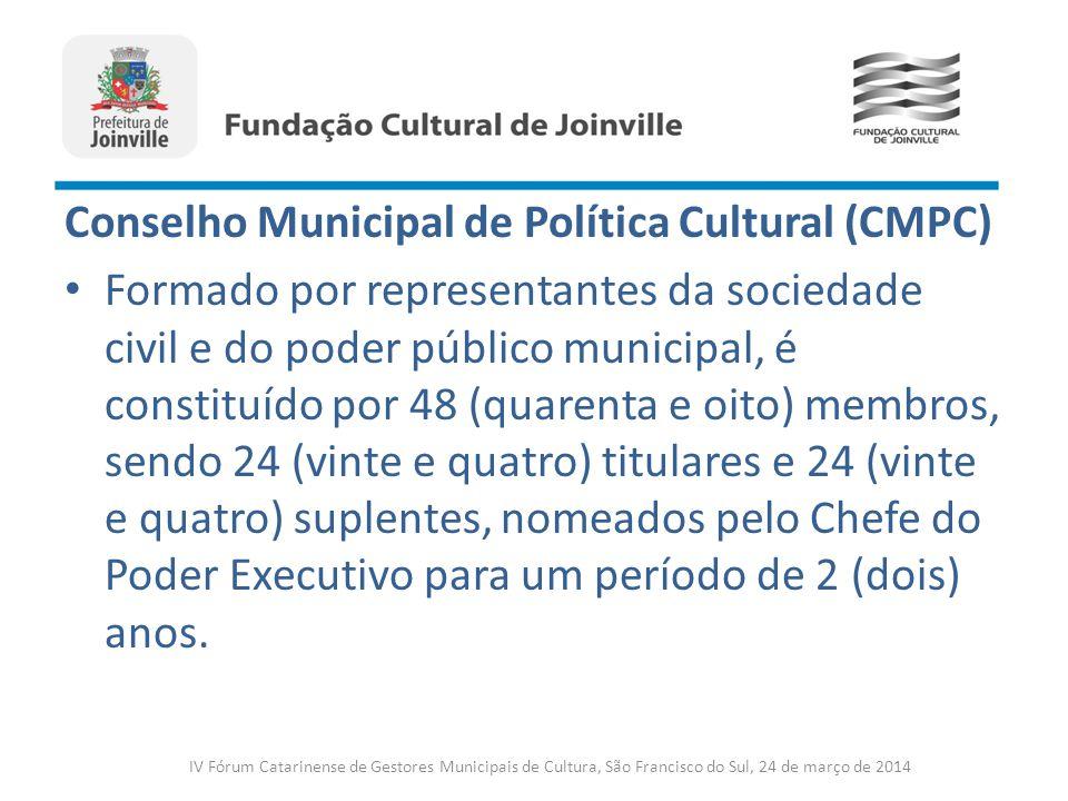 Conselho Municipal de Política Cultural (CMPC)