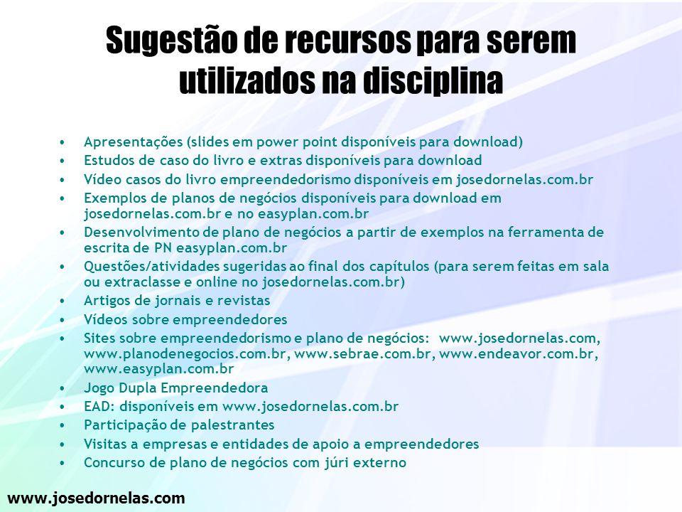Sugestão de recursos para serem utilizados na disciplina