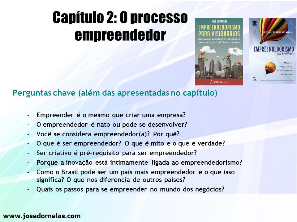 Capítulo 2: O processo empreendedor