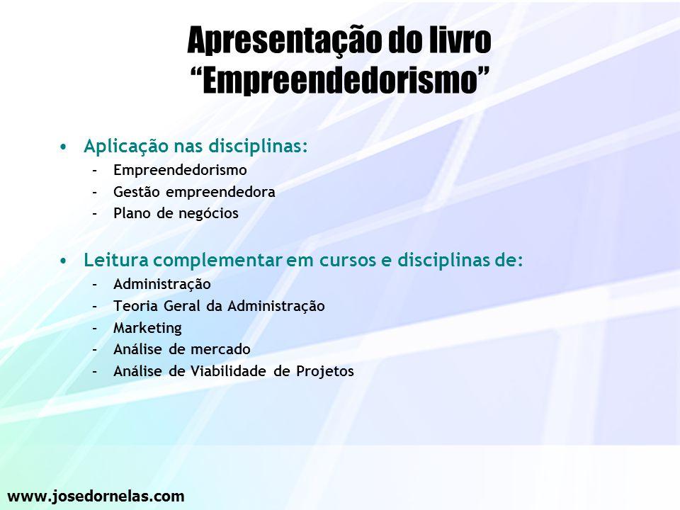 Apresentação do livro Empreendedorismo