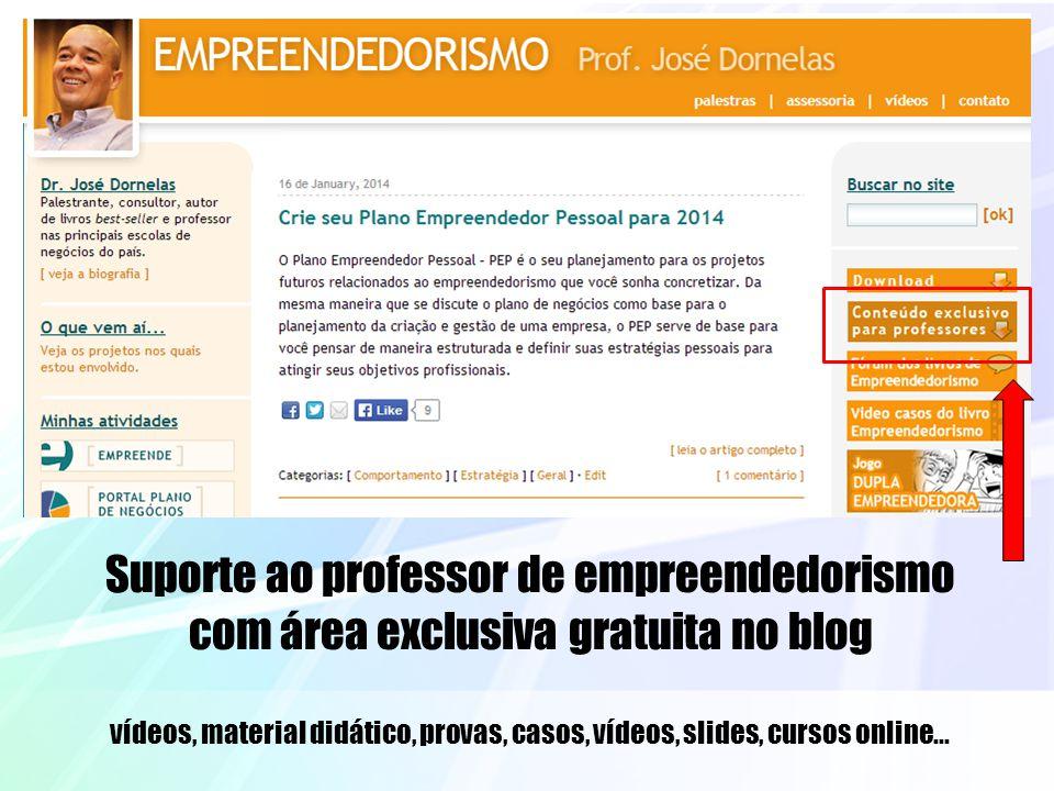 Suporte ao professor de empreendedorismo com área exclusiva gratuita no blog vídeos, material didático, provas, casos, vídeos, slides, cursos online...